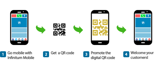 Infinitum Mobile offers a free QR Code
