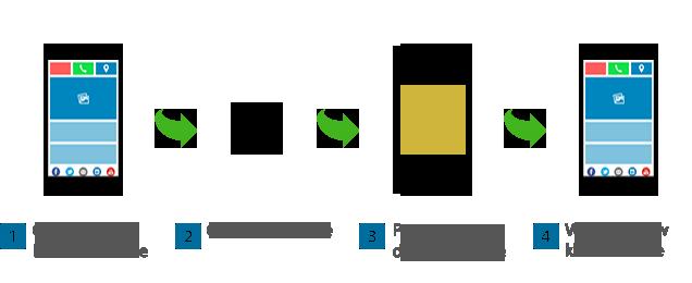 Infinitum Mobile biedt een gratis QR Code aan